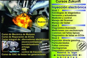 Zukunft Curso de Inyeccion Electronica y Sistemas Electronicos del Automovil 2019